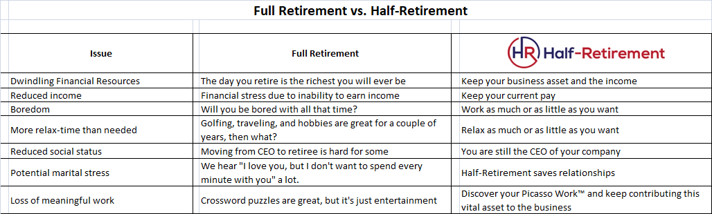 Half-Retirement vs. Full-Retirement